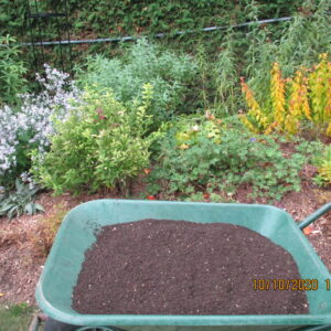 Composing Compost